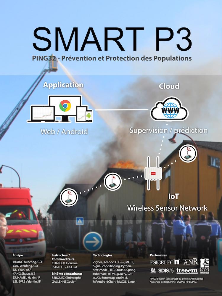 Smart P3 - Poster